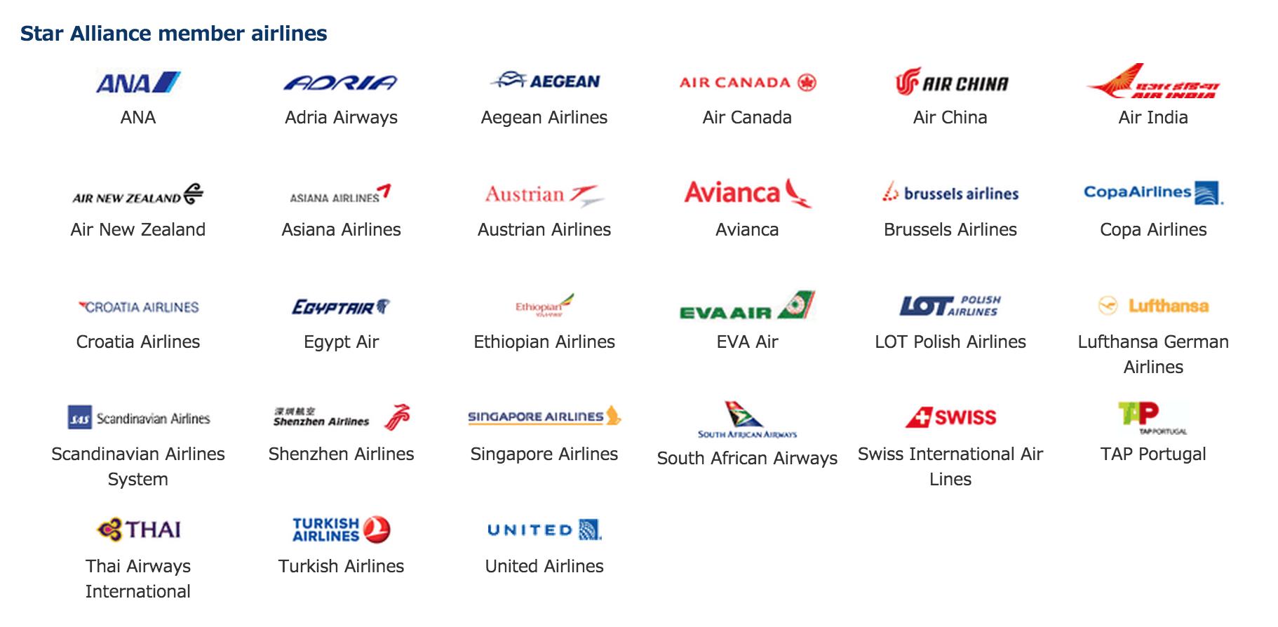 Líneas Aéreas que pertenecen a Star Alliance